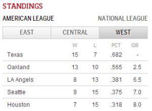 AL West Standings 4-26-13